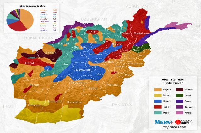 İmparatorluk Mezarlığı Afganistan